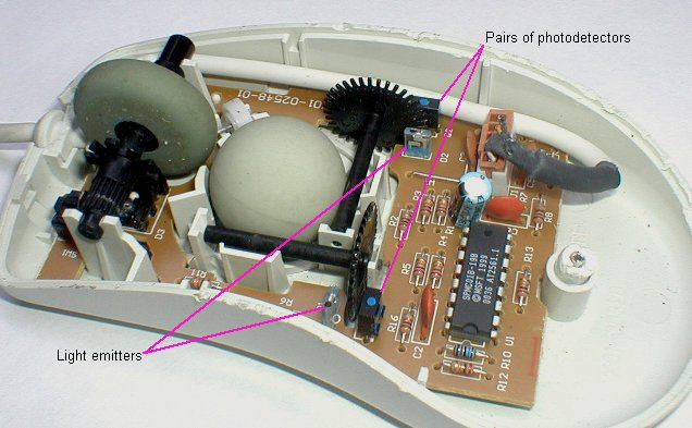 Funstudies  Circuit Of Computer Mouse